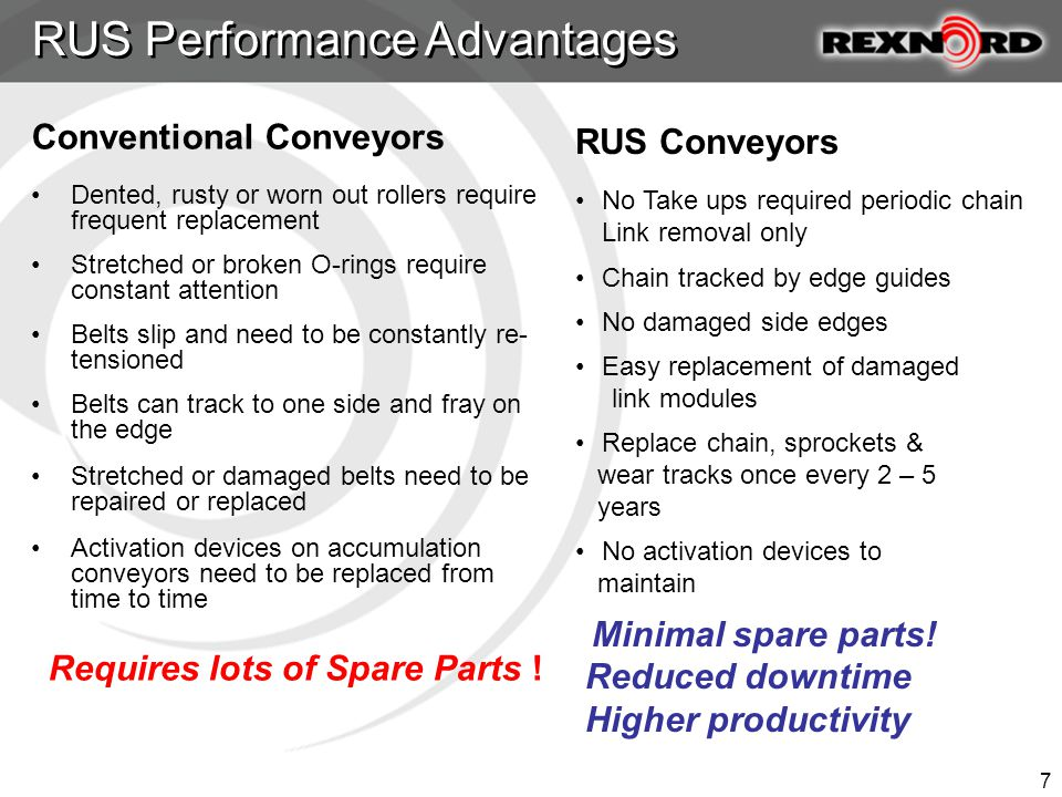 7 Conventional Conveyors Dented, rusty or worn out rollers require frequent replacement Stretched or broken O-rings require constant attention Belts slip and need to be constantly re- tensioned Belts can track to one side and fray on the edge Stretched or damaged belts need to be repaired or replaced Activation devices on accumulation conveyors need to be replaced from time to time Requires lots of Spare Parts .