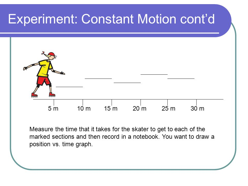 Experiment: Constant Motion cont'd 5 m10 m15 m20 m25 m30 m Measure the time that it takes for the skater to get to each of the marked sections and the