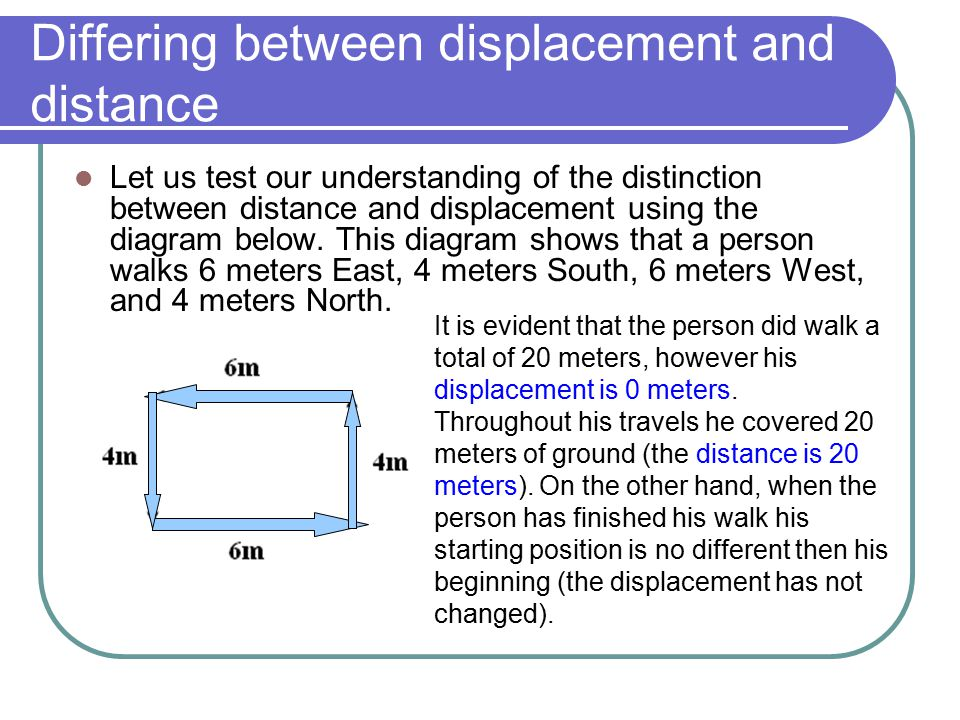 Differing between displacement and distance Let us test our understanding of the distinction between distance and displacement using the diagram below