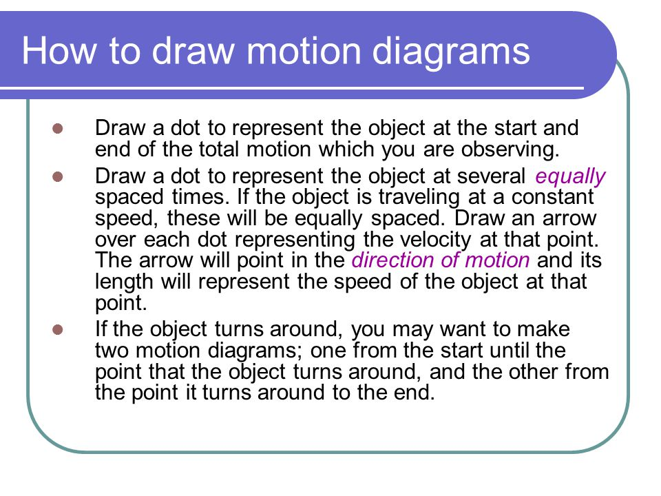 How to draw motion diagrams Draw a dot to represent the object at the start and end of the total motion which you are observing. Draw a dot to represe