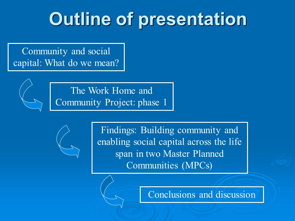 Outline of presentation Community and social capital: What do we mean.