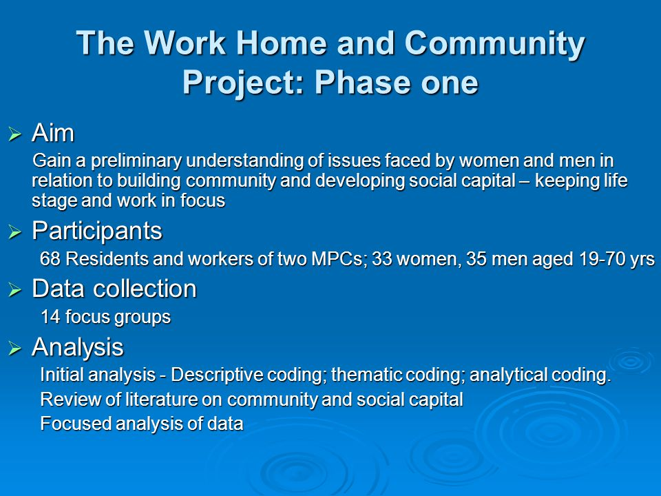 The Work Home and Community Project: Phase one  Aim Gain a preliminary understanding of issues faced by women and men in relation to building community and developing social capital – keeping life stage and work in focus Gain a preliminary understanding of issues faced by women and men in relation to building community and developing social capital – keeping life stage and work in focus  Participants 68 Residents and workers of two MPCs; 33 women, 35 men aged 19-70 yrs  Data collection 14 focus groups  Analysis Initial analysis - Descriptive coding; thematic coding; analytical coding.