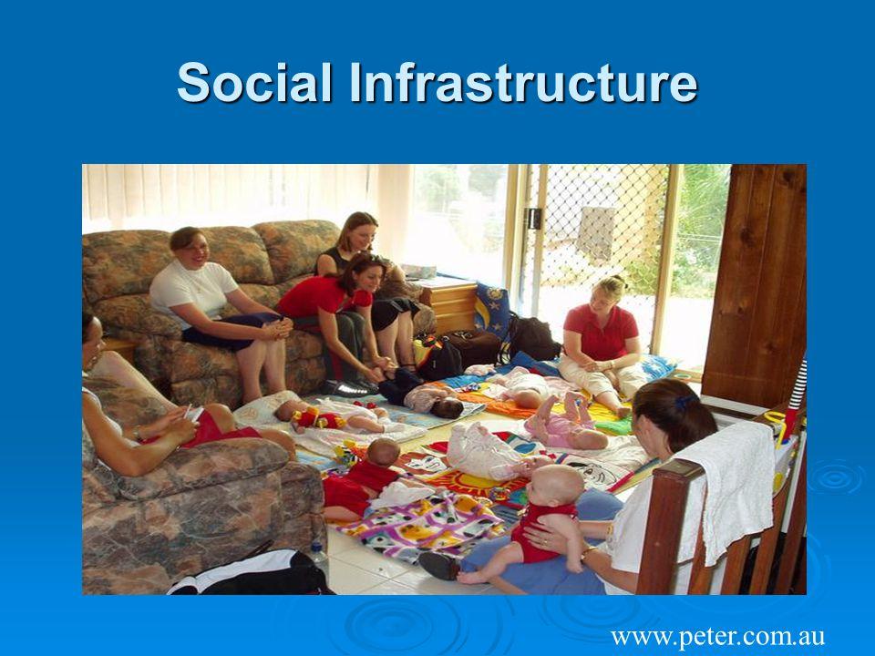 Social Infrastructure www.peter.com.au