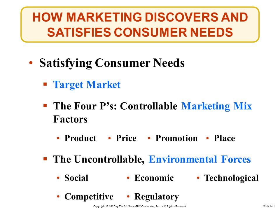 Copyright © 2007 by The McGraw-Hill Companies, Inc. All Rights Reserved. Slide 1-21 Satisfying Consumer Needs  The Four P's: Controllable Marketing M