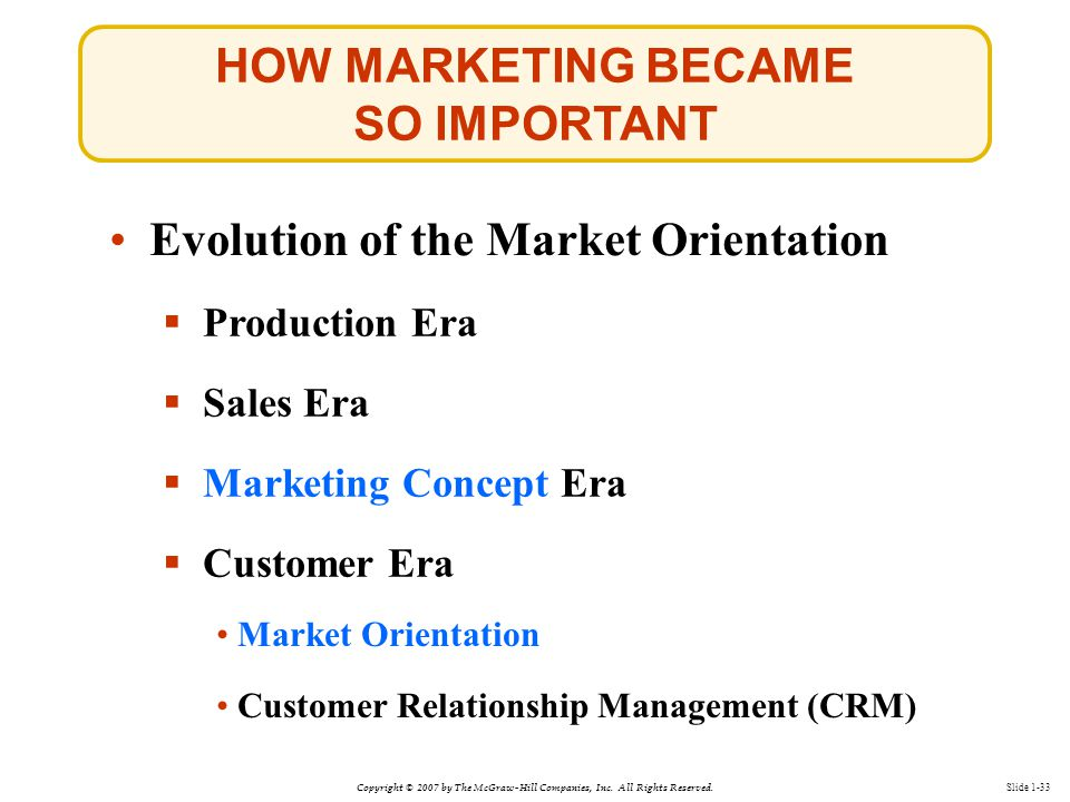 Copyright © 2007 by The McGraw-Hill Companies, Inc. All Rights Reserved. Slide 1-33 HOW MARKETING BECAME SO IMPORTANT Evolution of the Market Orientat