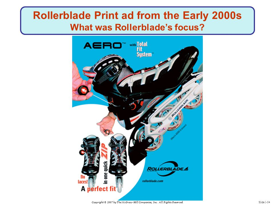 Copyright © 2007 by The McGraw-Hill Companies, Inc. All Rights Reserved. Slide 1-54 Rollerblade Print ad from the Early 2000s What was Rollerblade's f