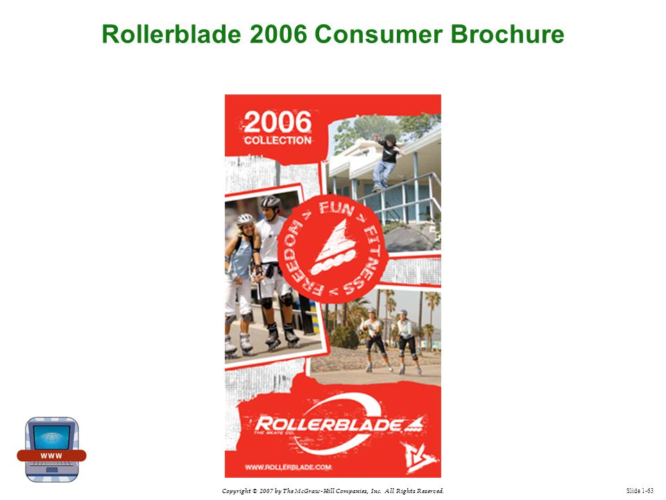 Copyright © 2007 by The McGraw-Hill Companies, Inc. All Rights Reserved. Slide 1-63 Rollerblade 2006 Consumer Brochure