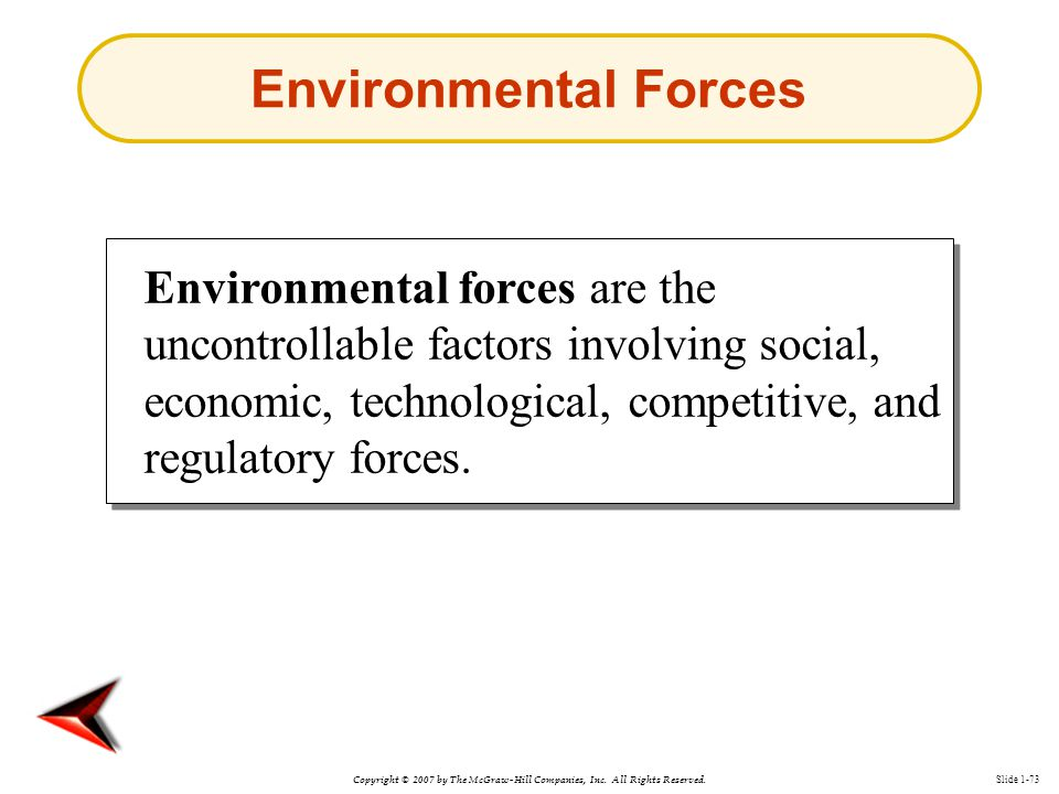 Copyright © 2007 by The McGraw-Hill Companies, Inc. All Rights Reserved. Slide 1-73 Environmental forces are the uncontrollable factors involving soci