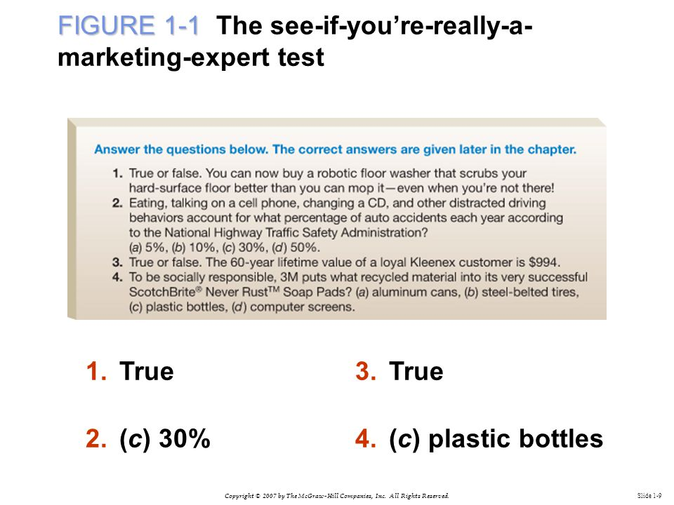 Copyright © 2007 by The McGraw-Hill Companies, Inc. All Rights Reserved. Slide 1-9 FIGURE 1-1 FIGURE 1-1 The see-if-you're-really-a- marketing-expert