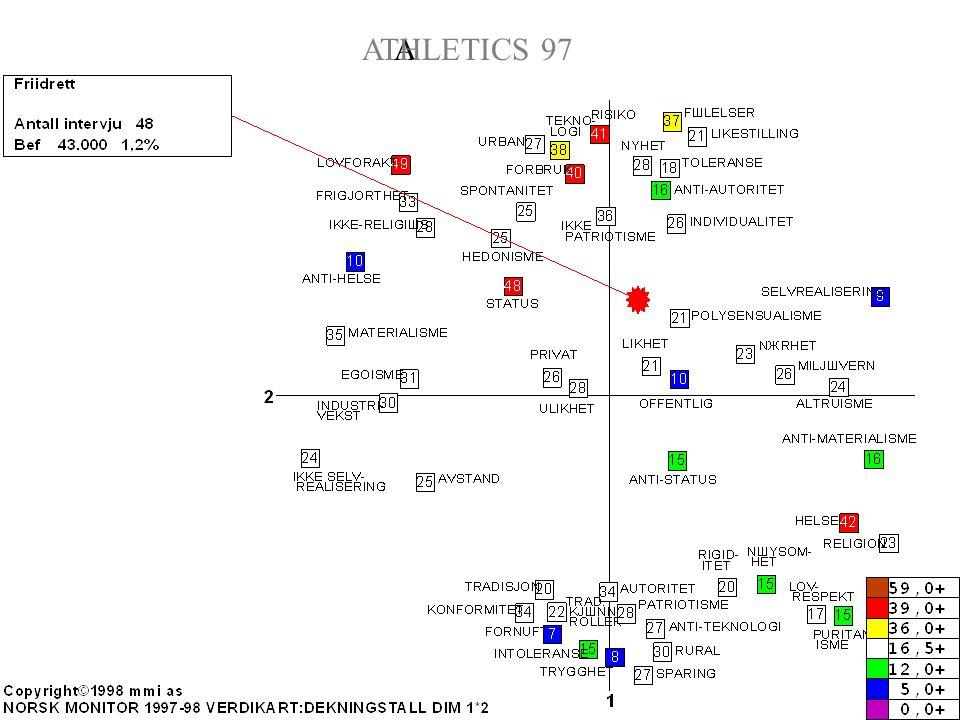 AATHLETICS 97