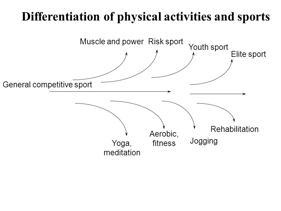 II What are the basic values in sport?