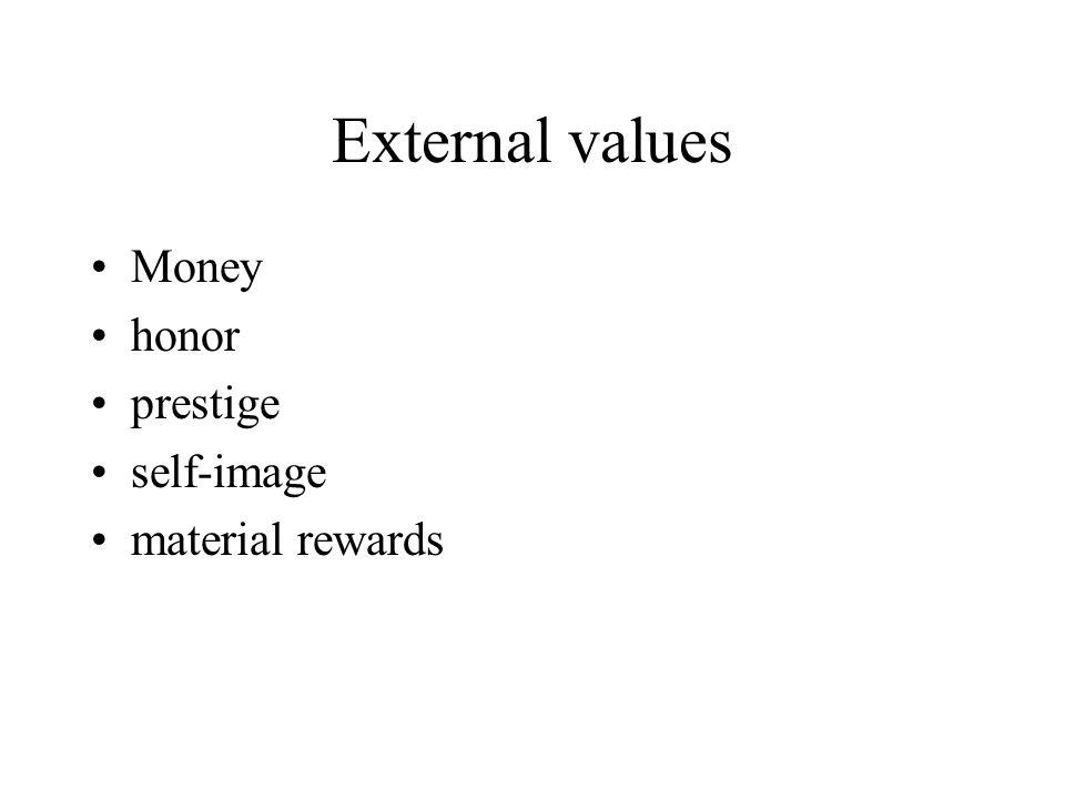 External values Money honor prestige self-image material rewards