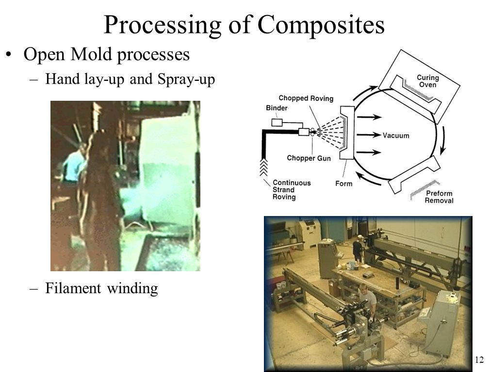 12 Processing of Composites Open Mold processes –Hand lay-up and Spray-up –Filament winding