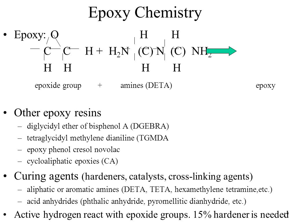 17 Epoxy Chemistry Epoxy: O H H C C H + H 2 N (C) N (C) NH 2 H H H H epoxide group + amines (DETA) epoxy Other epoxy resins –diglycidyl ether of bisphenol A (DGEBRA) –tetraglycidyl methylene dianiline (TGMDA –epoxy phenol cresol novolac –cycloaliphatic epoxies (CA) Curing agents (hardeners, catalysts, cross-linking agents) –aliphatic or aromatic amines (DETA, TETA, hexamethylene tetramine,etc.) –acid anhydrides (phthalic anhydride, pyromellitic dianhydride, etc.) Active hydrogen react with epoxide groups.