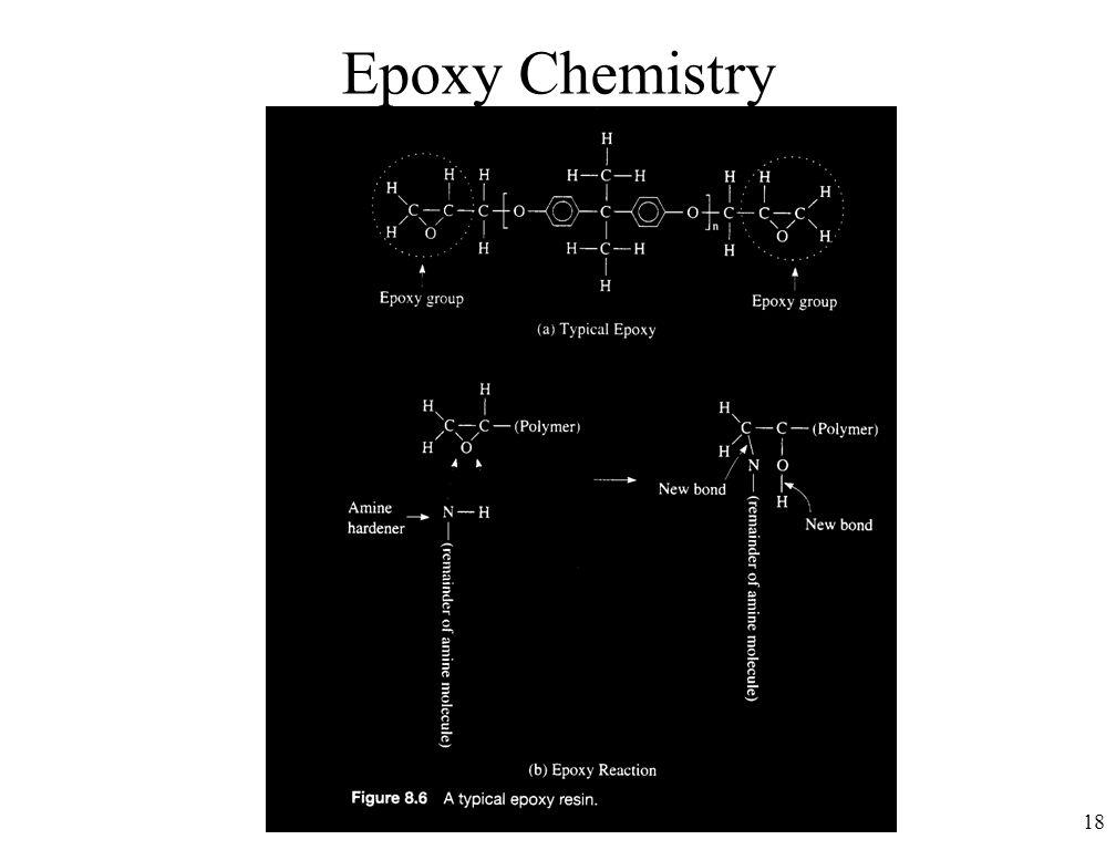 18 Epoxy Chemistry