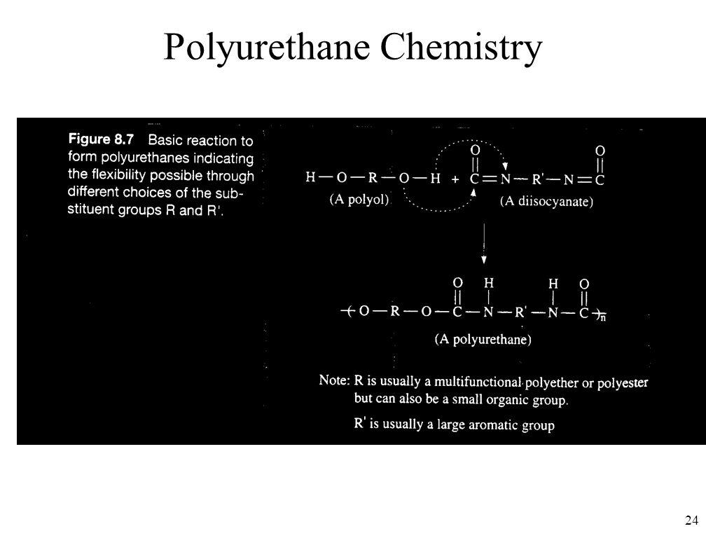 24 Polyurethane Chemistry