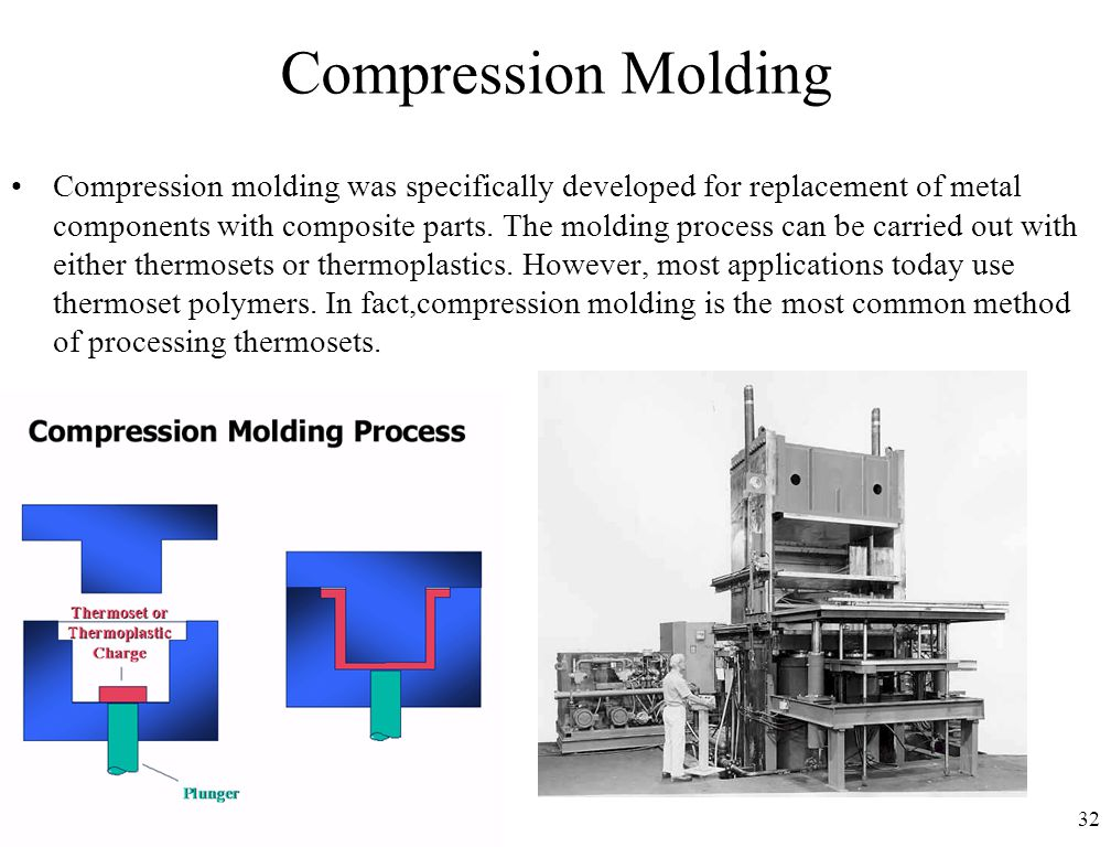 32 Compression Molding Compression molding was specifically developed for replacement of metal components with composite parts.