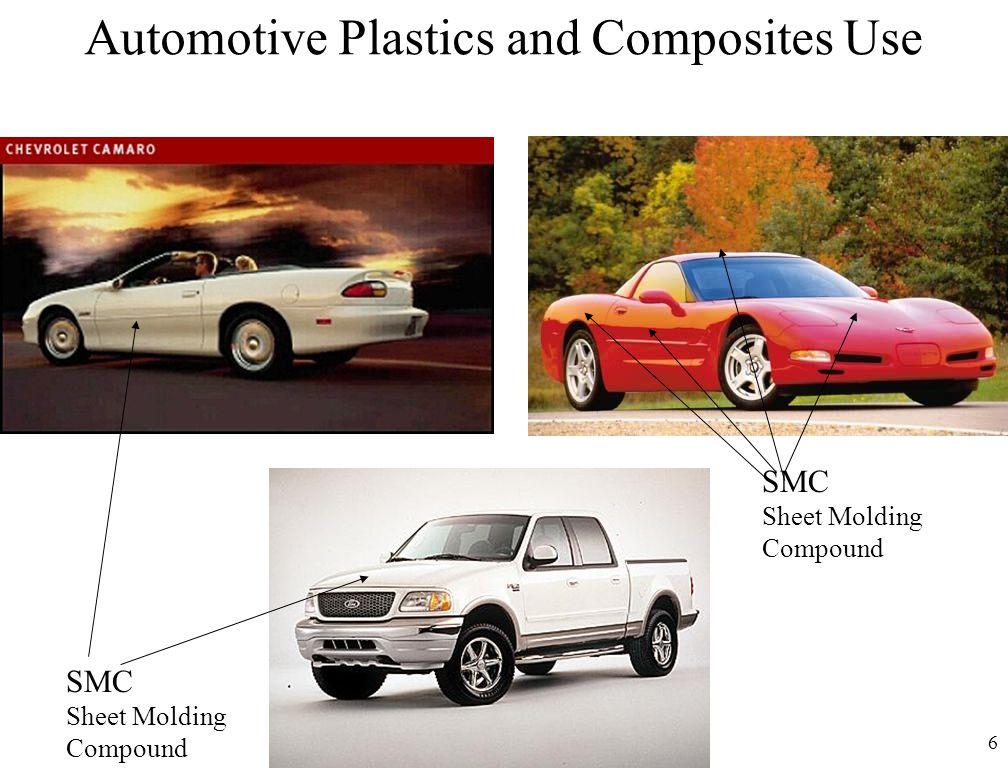 6 Automotive Plastics and Composites Use SMC Sheet Molding Compound SMC Sheet Molding Compound