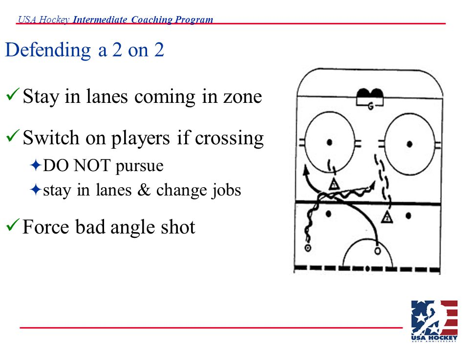 USA Hockey Intermediate Coaching Program Defending a 2 on 2 Stay in lanes coming in zone Switch on players if crossing  DO NOT pursue  stay in lanes & change jobs Force bad angle shot