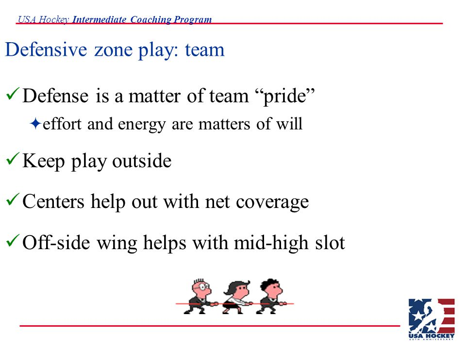 USA Hockey Intermediate Coaching Program Defensive zone play: team Defense is a matter of team pride  effort and energy are matters of will Keep play outside Centers help out with net coverage Off-side wing helps with mid-high slot