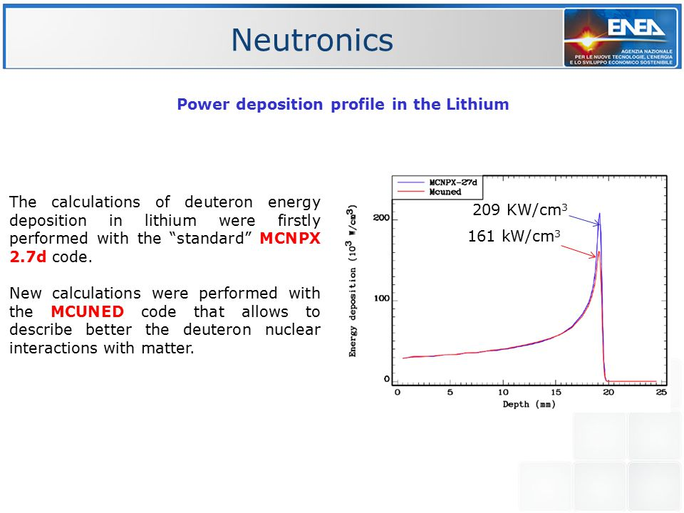 "The calculations of deuteron energy deposition in lithium were firstly performed with the ""standard"" MCNPX 2.7d code. New calculations were performed"