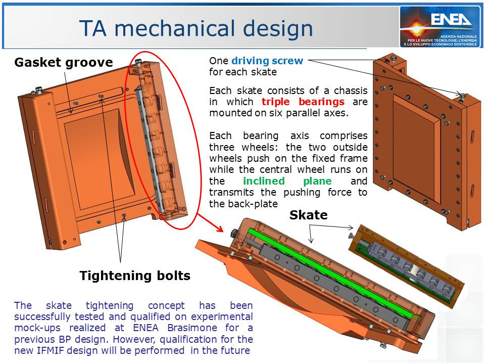 Each skate consists of a chassis in which triple bearings are mounted on six parallel axes. Each bearing axis comprises three wheels: the two outside