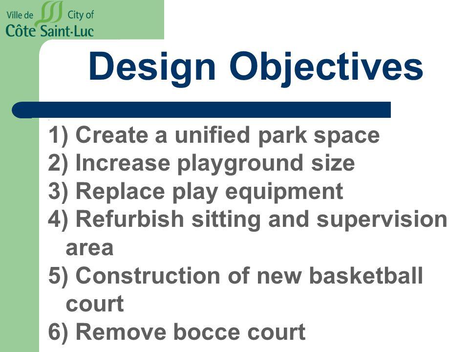 Design Objectives.