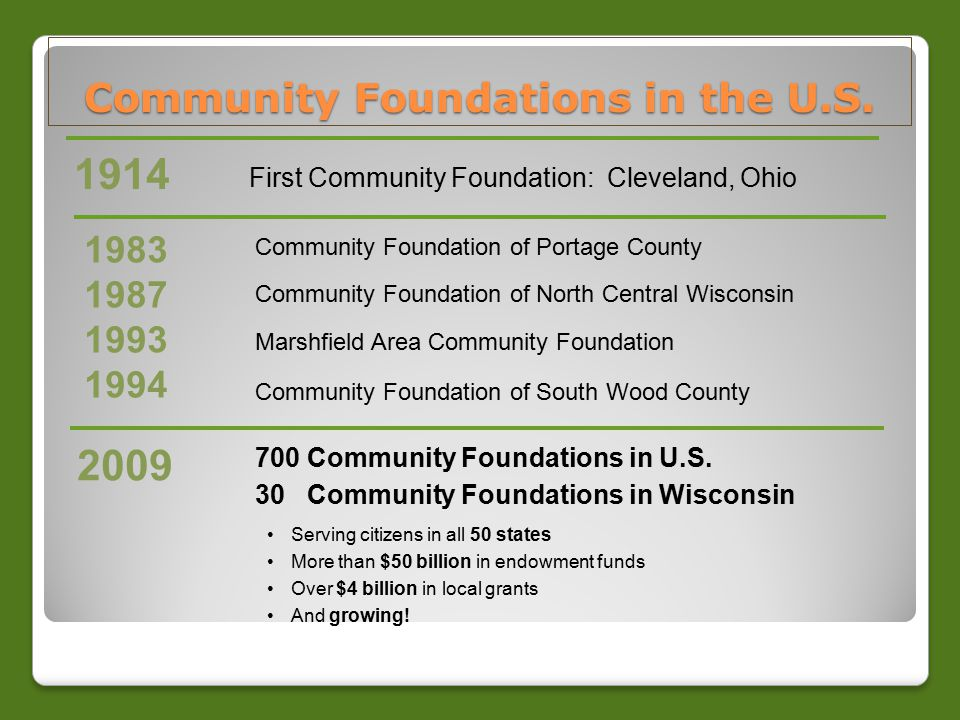 1914 First Community Foundation: Cleveland, Ohio 2009 700 Community Foundations in U.S.