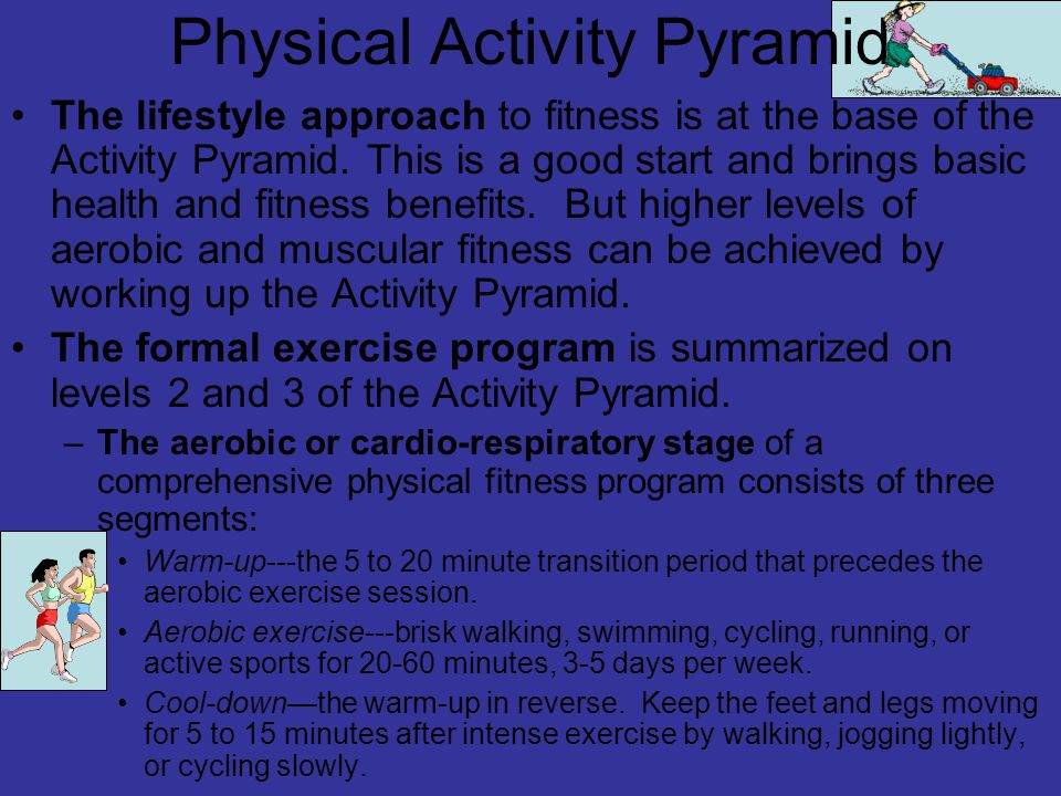 Physical Activity Pyramid The lifestyle approach to fitness is at the base of the Activity Pyramid.