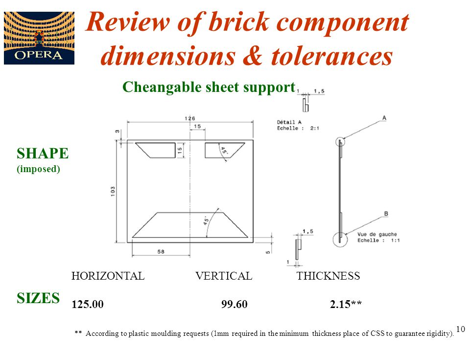 10 Review of brick component dimensions & tolerances Cheangable sheet support HORIZONTAL VERTICAL THICKNESS 125.00 99.60 2.15** ** According to plasti