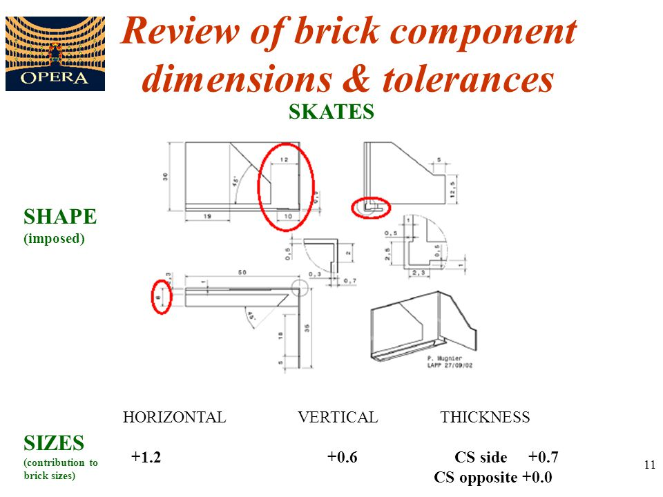 11 Review of brick component dimensions & tolerances SKATES HORIZONTAL VERTICAL THICKNESS +1.2 +0.6CS side +0.7 CS opposite +0.0 SHAPE (imposed) SIZES