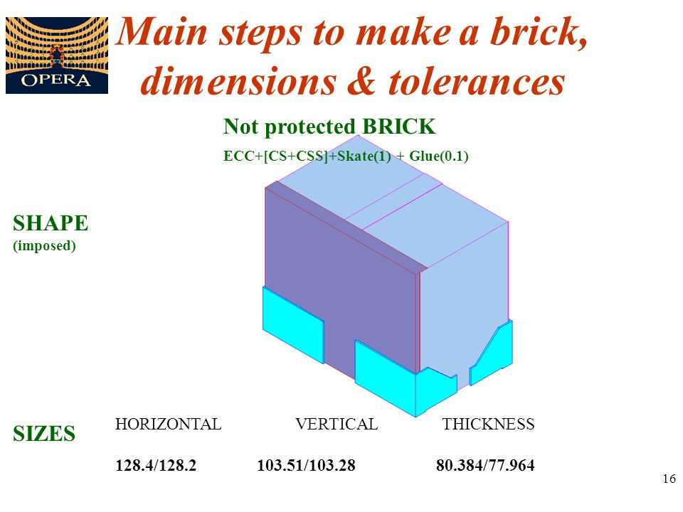 16 Main steps to make a brick, dimensions & tolerances Not protected BRICK ECC+[CS+CSS]+Skate(1) + Glue(0.1) HORIZONTAL VERTICAL THICKNESS 128.4/128.2