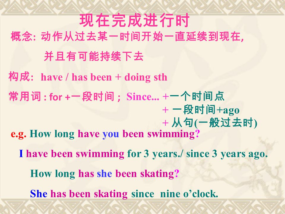 How long have you been doing…? I've been doing… for…+ 一段时间 since…+ 一个时间点 + 一段时间 +ago + 从句