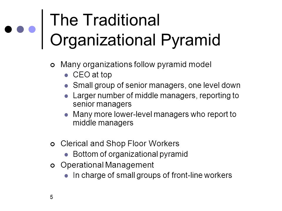 6 The Traditional Organizational Pyramid Tactical Management Also called middle managers Make decisions for subordinates, affecting the near and somewhat more distant future Strategic Management Decisions affect entire or large parts of the organization; what to do decisions