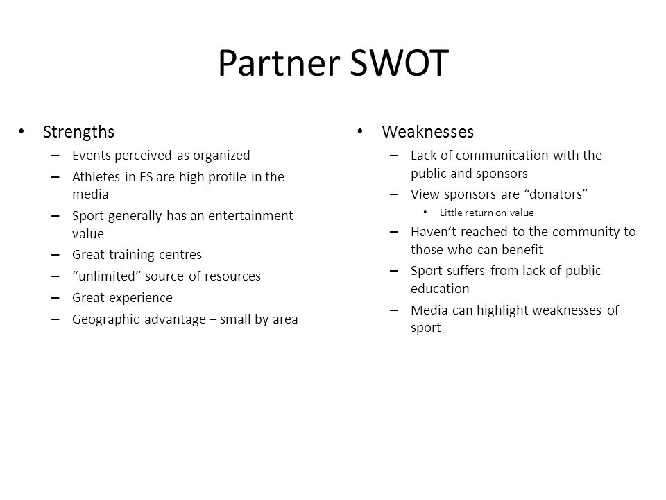 Partner SWOT Strengths – Events perceived as organized – Athletes in FS are high profile in the media – Sport generally has an entertainment value – G