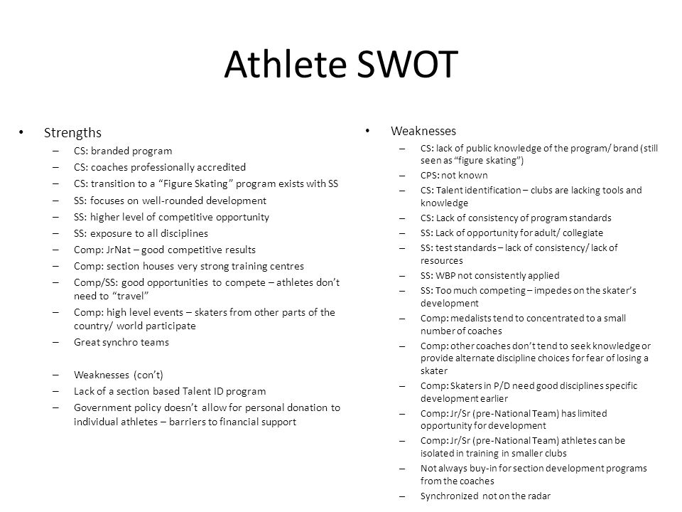 "Athlete SWOT Strengths – CS: branded program – CS: coaches professionally accredited – CS: transition to a ""Figure Skating"" program exists with SS – S"
