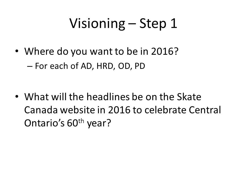 Visioning – Step 1 Where do you want to be in 2016? – For each of AD, HRD, OD, PD What will the headlines be on the Skate Canada website in 2016 to ce