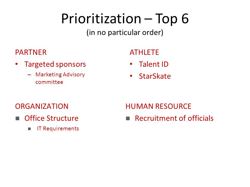 Prioritization – Top 6 (in no particular order) PARTNER Targeted sponsors – Marketing Advisory committee ATHLETE Talent ID StarSkate ORGANIZATION Offi