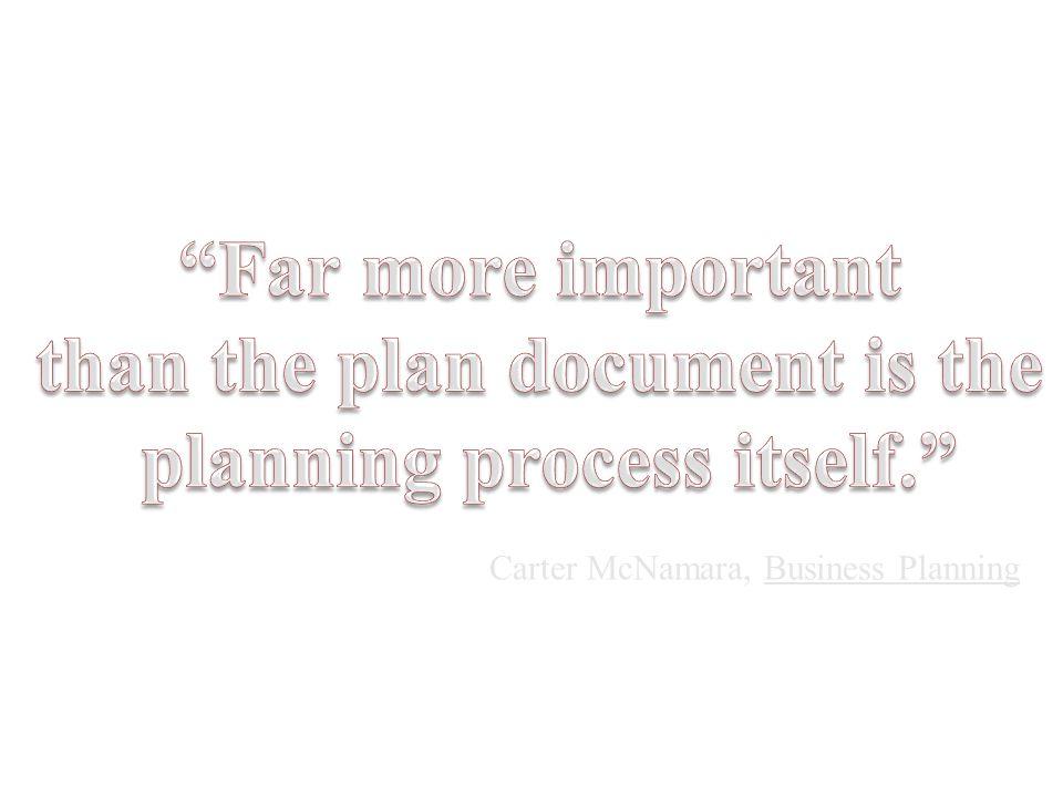 Carter McNamara, Business Planning
