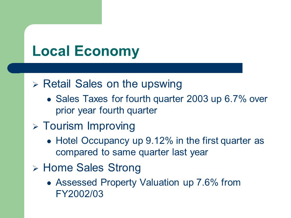 Local Economy  Retail Sales on the upswing Sales Taxes for fourth quarter 2003 up 6.7% over prior year fourth quarter  Tourism Improving Hotel Occupancy up 9.12% in the first quarter as compared to same quarter last year  Home Sales Strong Assessed Property Valuation up 7.6% from FY2002/03