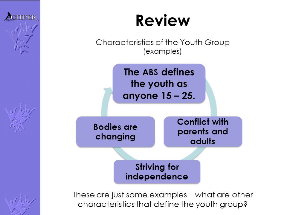 Review Characteristics of the Youth Group (examples) The ABS defines the youth as anyone 15 – 25.