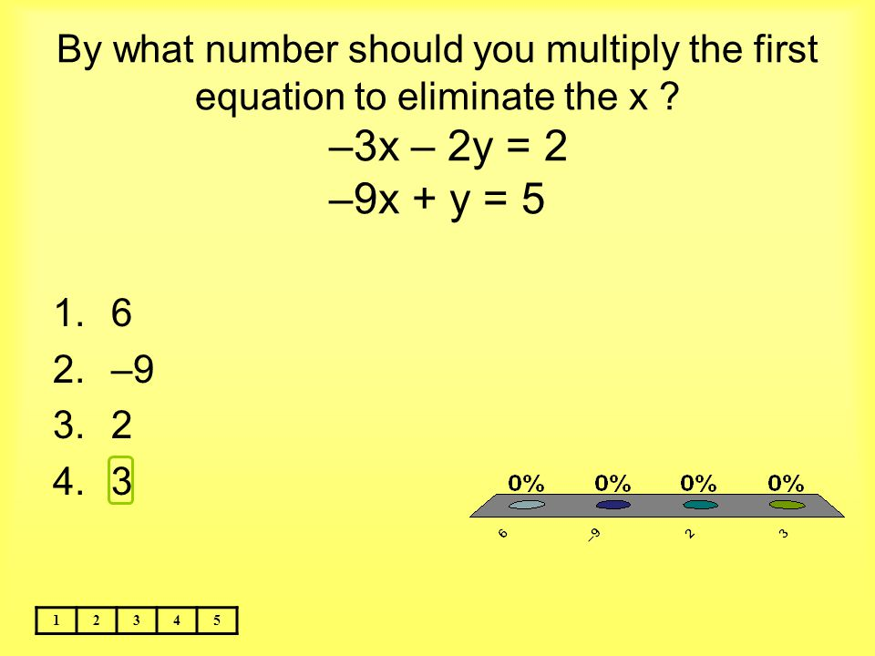 By what number should you multiply the first equation to eliminate the x ? –3x – 2y = 2 –9x + y = 5 12345 1.6 2.–9 3.2 4.3