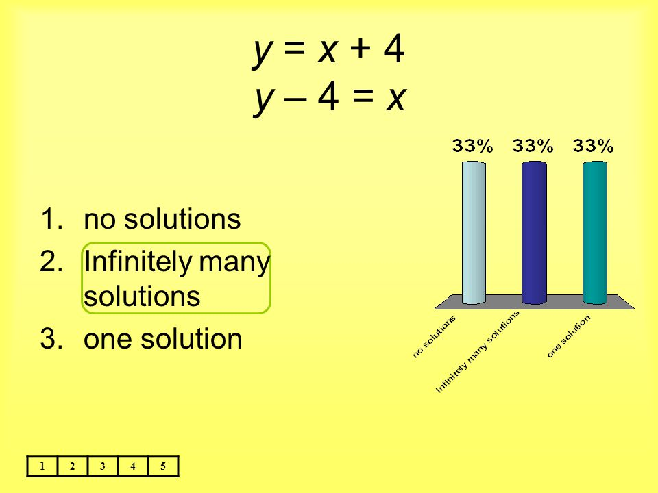 y = x + 4 y – 4 = x 12345 1.no solutions 2.Infinitely many solutions 3.one solution