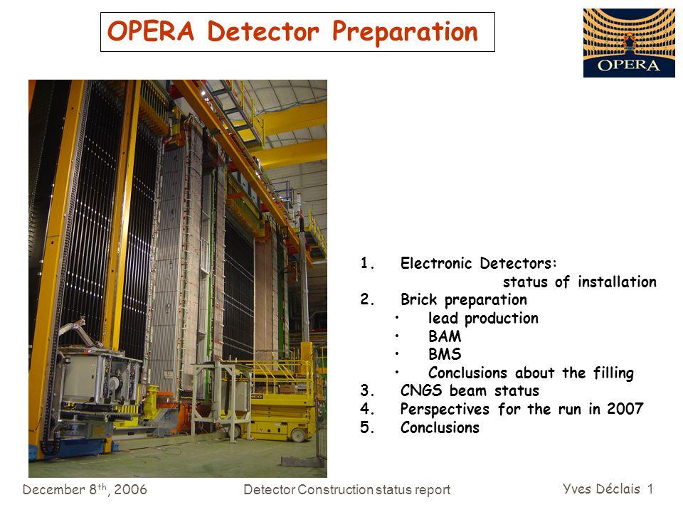 December 8 th, 2006Detector Construction status report Yves Déclais 2 1. Electronic Detectors