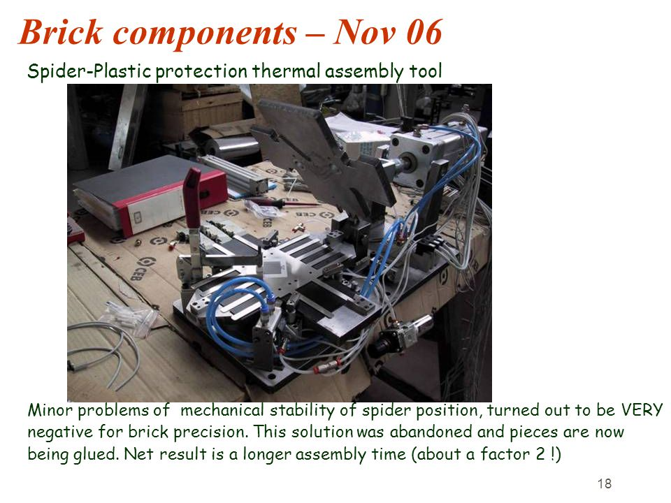 18 Brick components – Nov 06 Spider-Plastic protection thermal assembly tool Minor problems of mechanical stability of spider position, turned out to be VERY negative for brick precision.