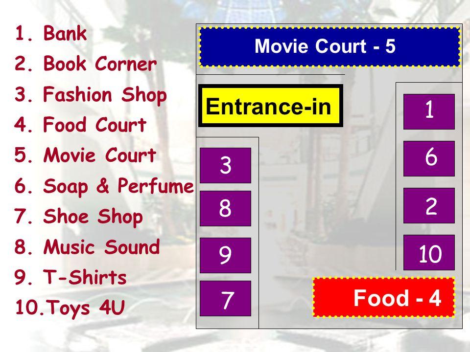 1. Bank 2. Book Corner 3. Fashion Shop 4. Food Court 5.