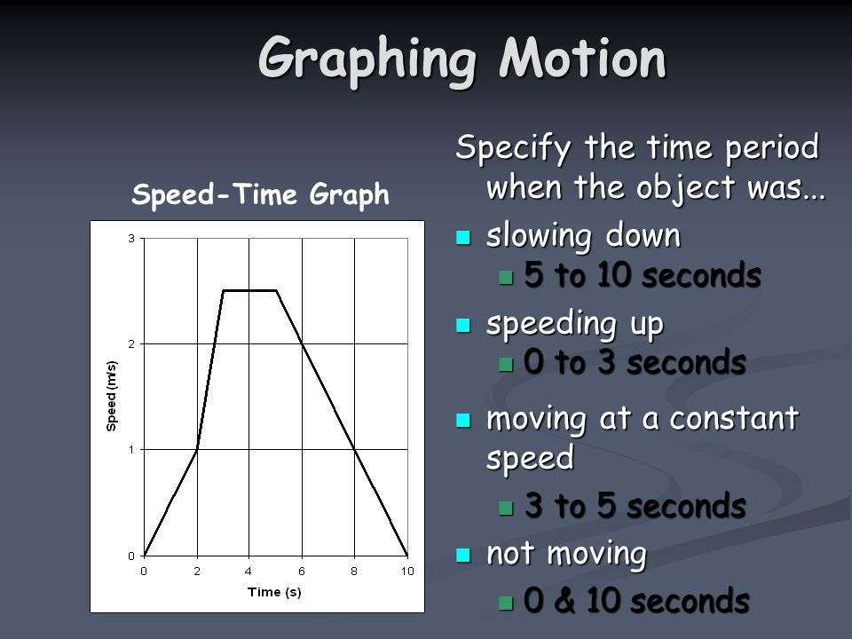 Graphing Motion Acceleration is indicated by a curve on a Distance-Time graph.