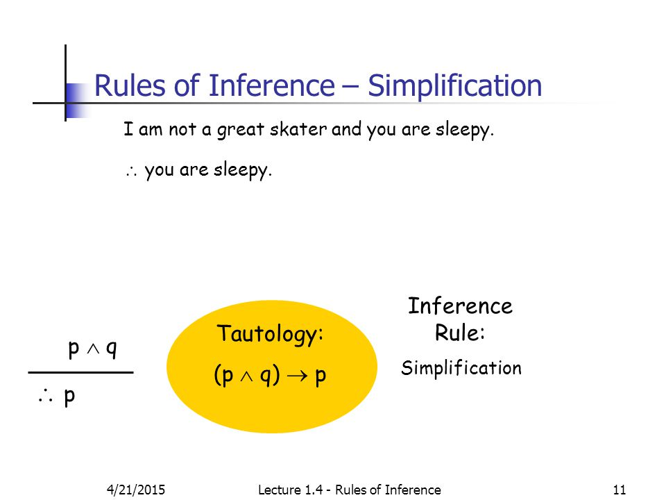 4/21/2015Lecture 1.4 - Rules of Inference11 Rules of Inference – Simplification I am not a great skater and you are sleepy.