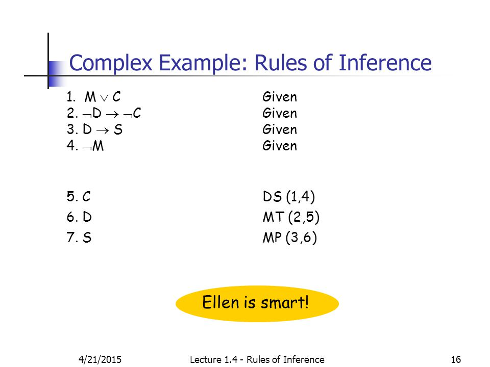 4/21/2015Lecture 1.4 - Rules of Inference16 Complex Example: Rules of Inference 1.