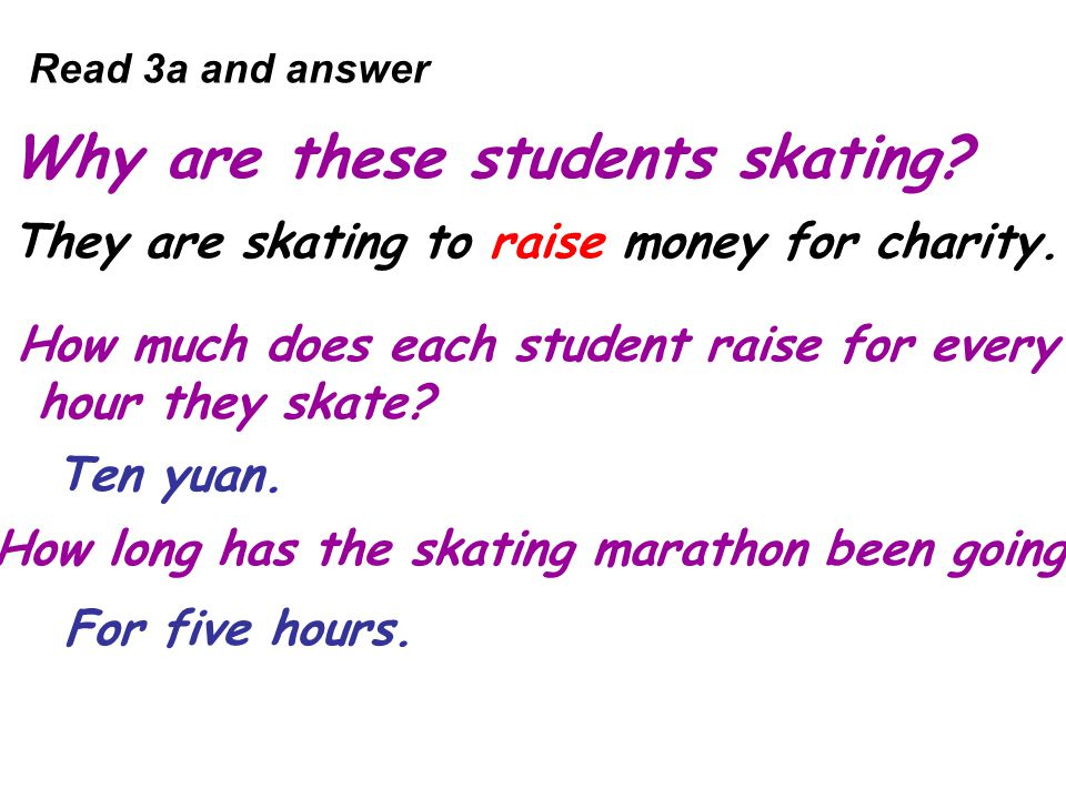 Read 3a and answer They are skating to raise money for charity.
